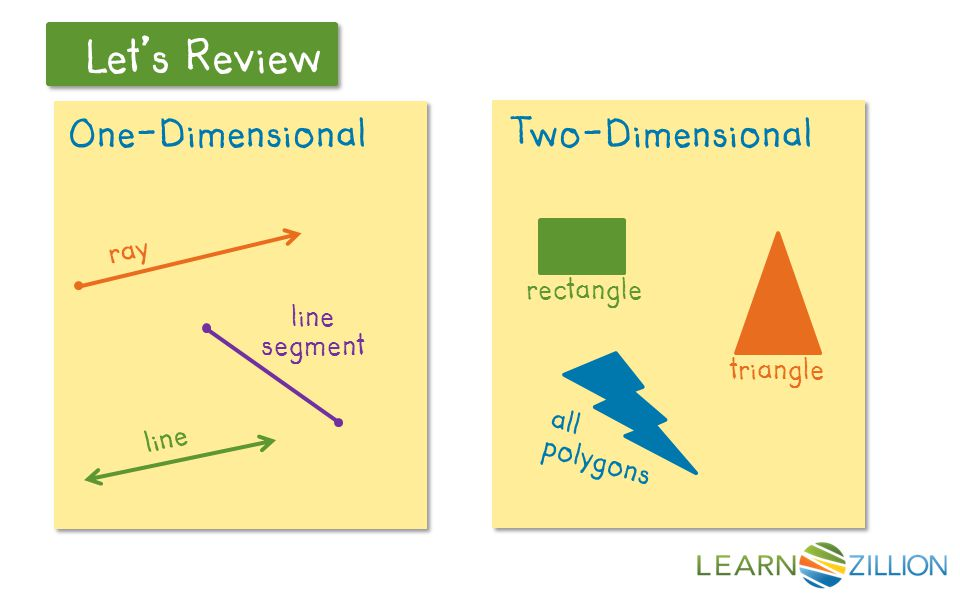 Let's Review One-Dimensional line segment ray rectangle Two-Dimensional triangle all polygons