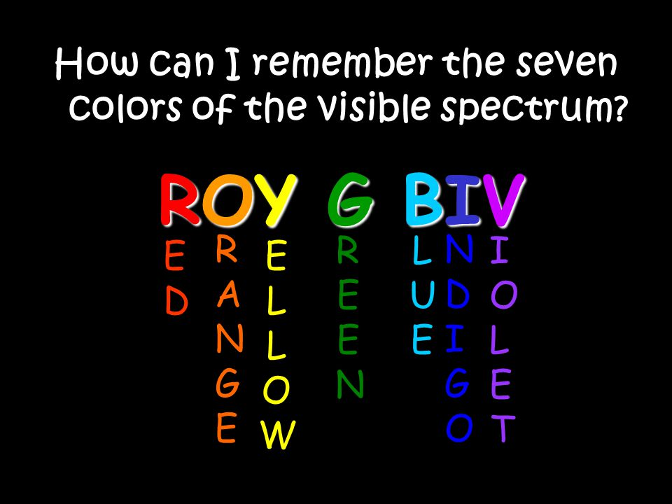 NSF North Mississippi GK-85 How can I remember the seven colors of the visible spectrum.