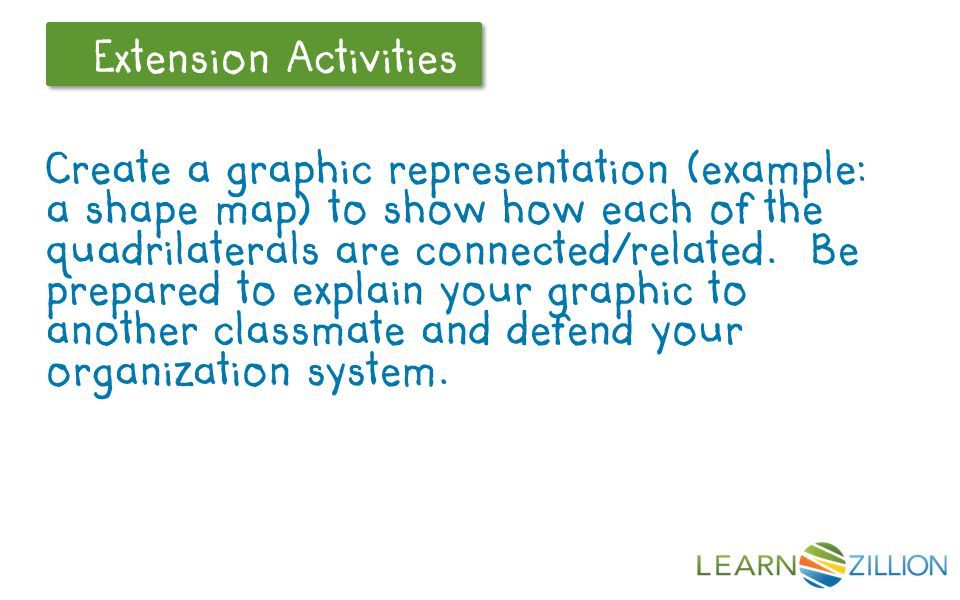 Let's Review Extension Activities Create a graphic representation (example: a shape map) to show how each of the quadrilaterals are connected/related.