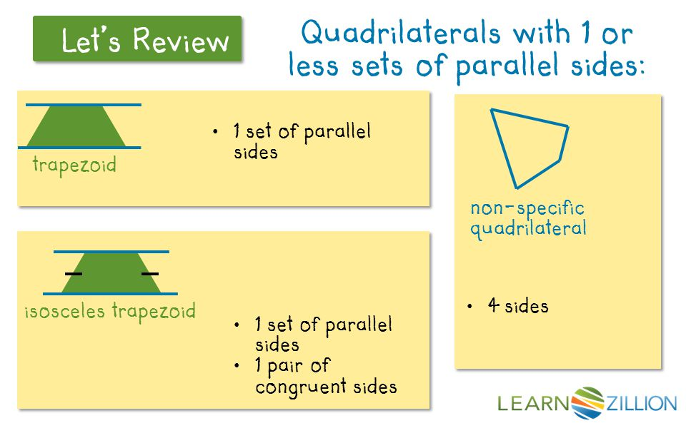 Let's Review Quadrilaterals with 1 or less sets of parallel sides: trapezoid non-specific quadrilateral isosceles trapezoid 1 set of parallel sides 1