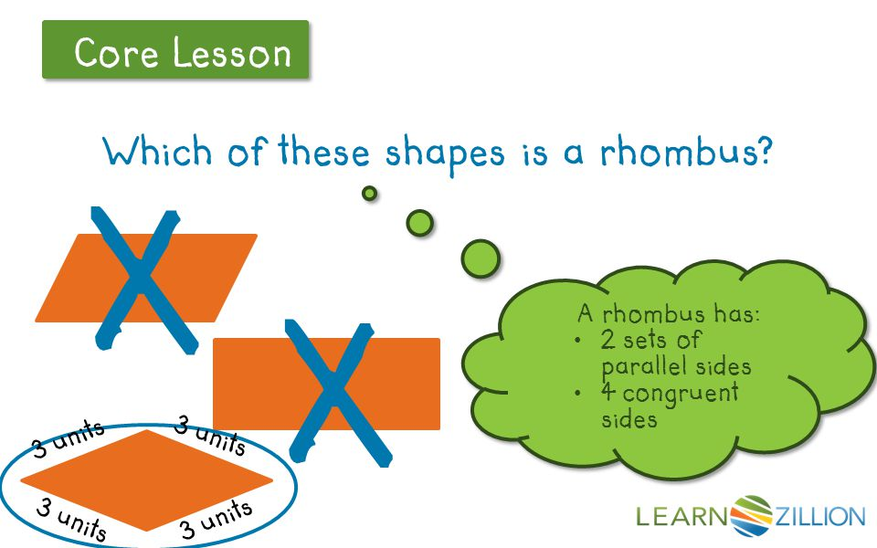 Let's Review Core Lesson Which of these shapes is a rhombus? A rhombus has: 2 sets of parallel sides 4 congruent sides X X 3 units