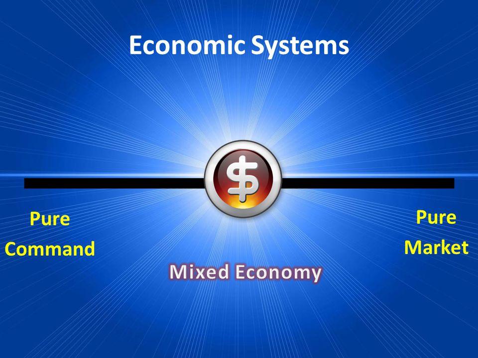 Economic Systems Pure Market Pure Command