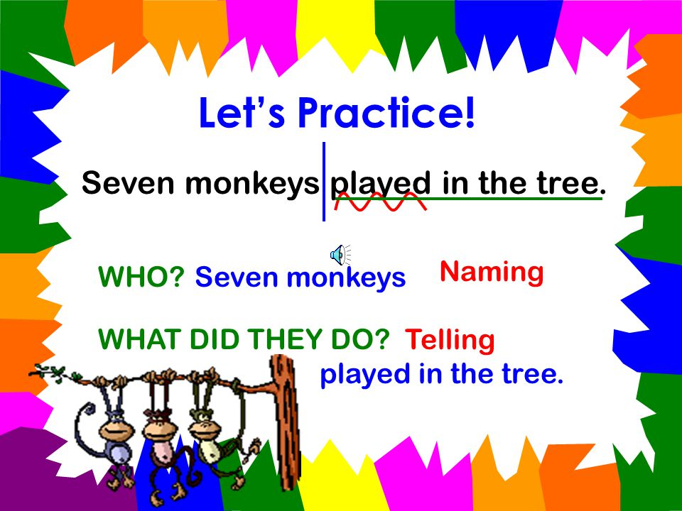 Let's Practice! The children bought a candy bar. WHO?The children WHAT DID THEY DO? bought a candy bar. Naming Telling