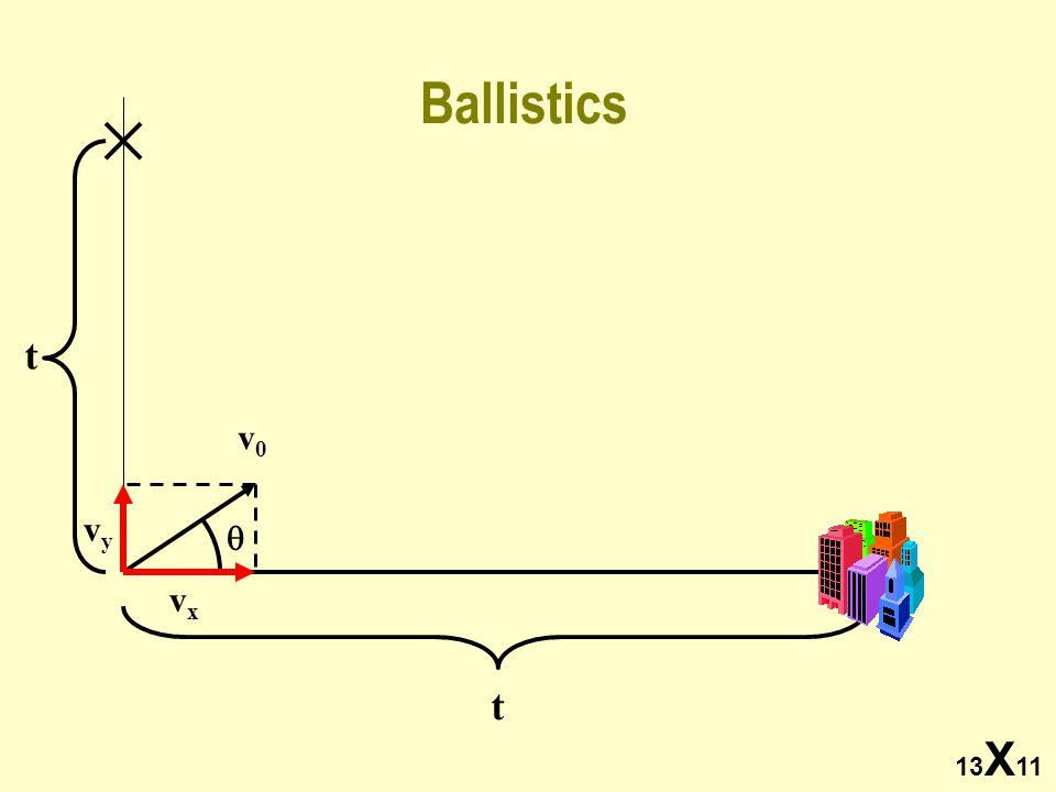 13 X 11 Ballistics  vxvx vyvy v0v0 t t