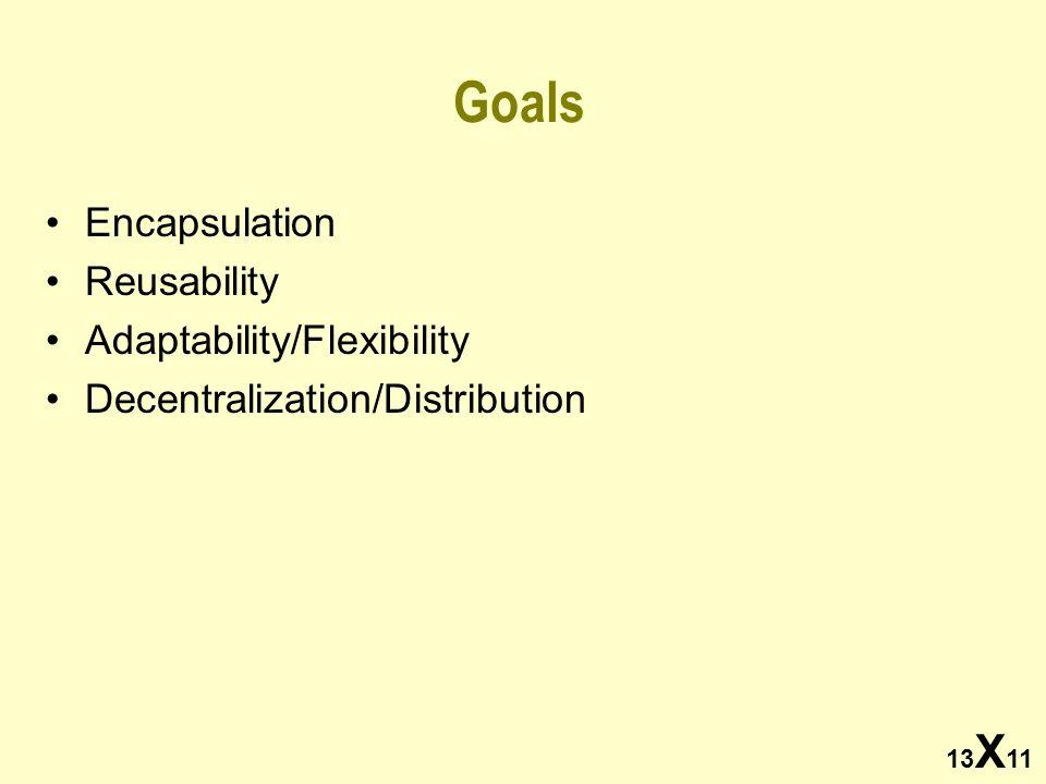 13 X 11 Goals Encapsulation Reusability Adaptability/Flexibility Decentralization/Distribution