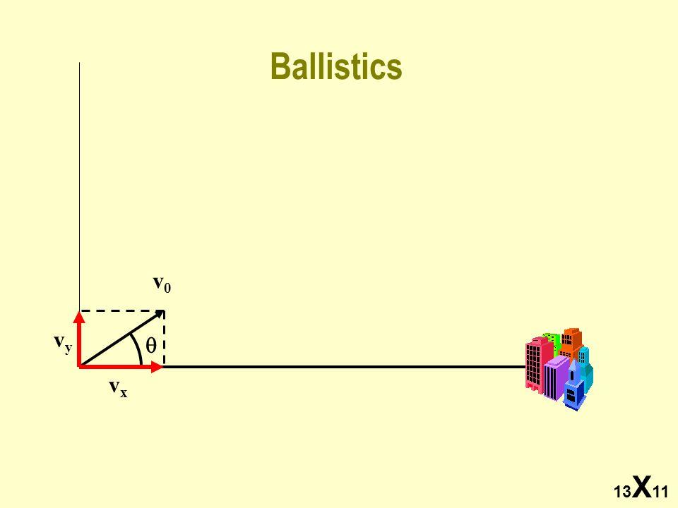 13 X 11 Ballistics  vxvx vyvy v0v0