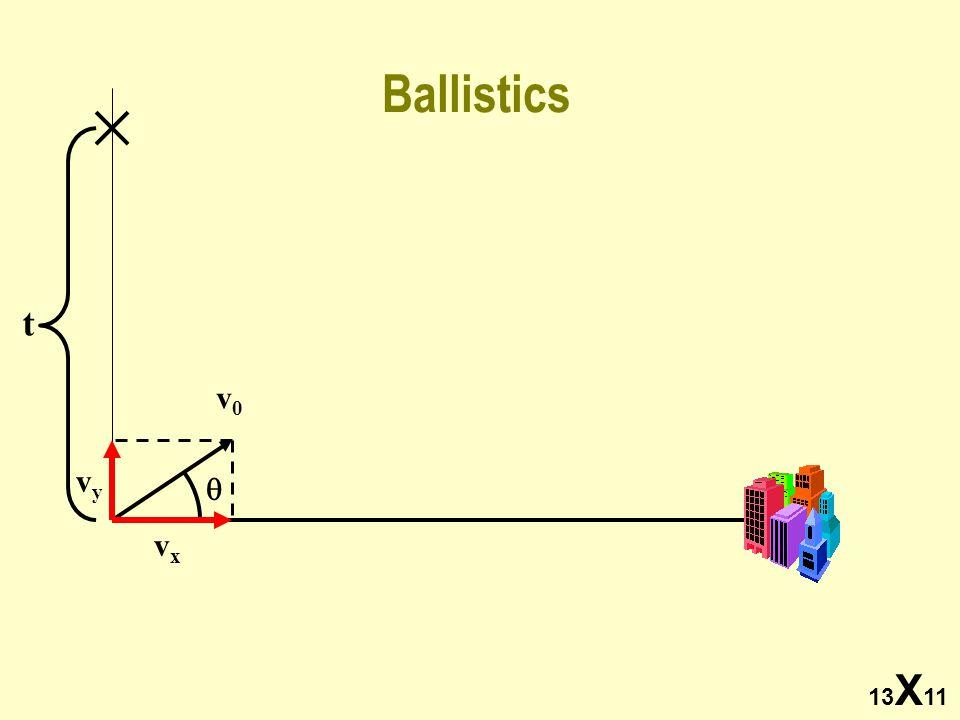 13 X 11 Ballistics  vxvx vyvy v0v0 t