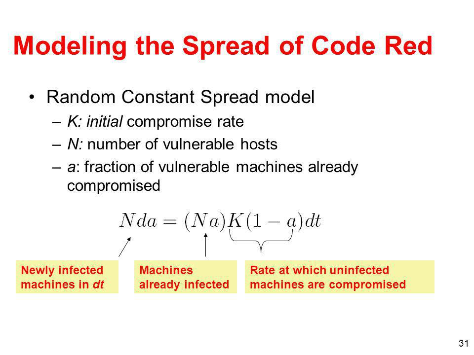 31 Modeling the Spread of Code Red Random Constant Spread model –K: initial compromise rate –N: number of vulnerable hosts –a: fraction of vulnerable