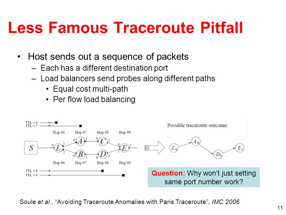 11 Less Famous Traceroute Pitfall Host sends out a sequence of packets –Each has a different destination port –Load balancers send probes along different paths Equal cost multi-path Per flow load balancing Soule et al., Avoiding Traceroute Anomalies with Paris Traceroute , IMC 2006 Question: Why won't just setting same port number work?