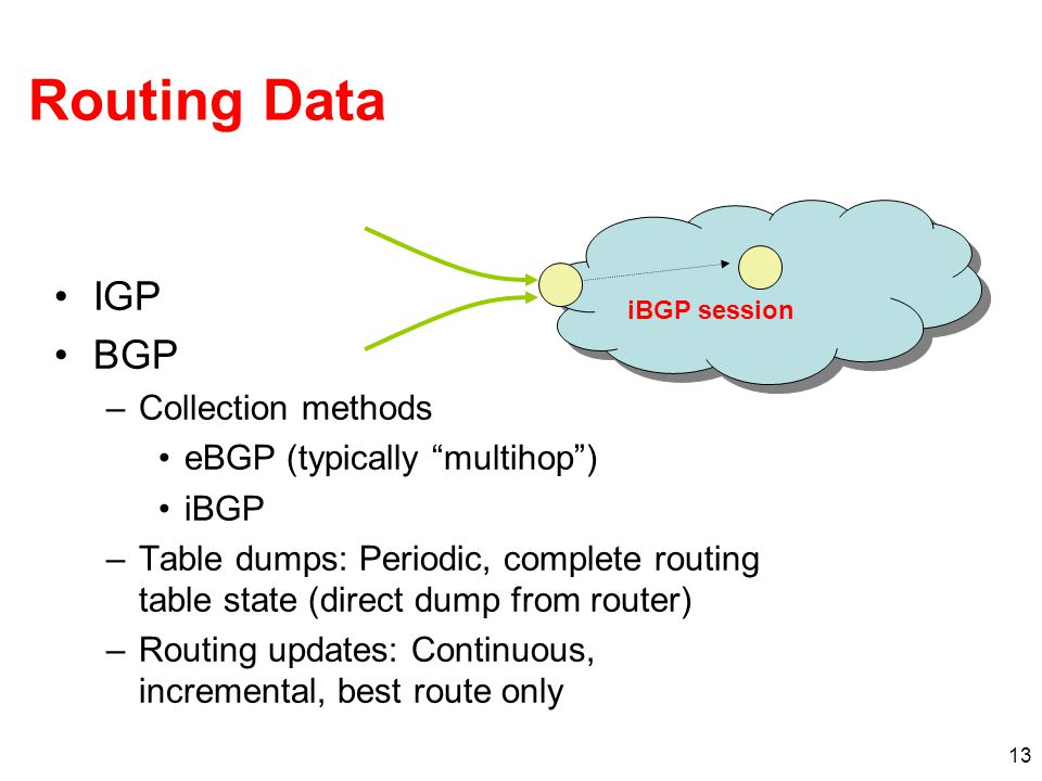 13 Routing Data IGP BGP –Collection methods eBGP (typically multihop ) iBGP –Table dumps: Periodic, complete routing table state (direct dump from router) –Routing updates: Continuous, incremental, best route only iBGP session