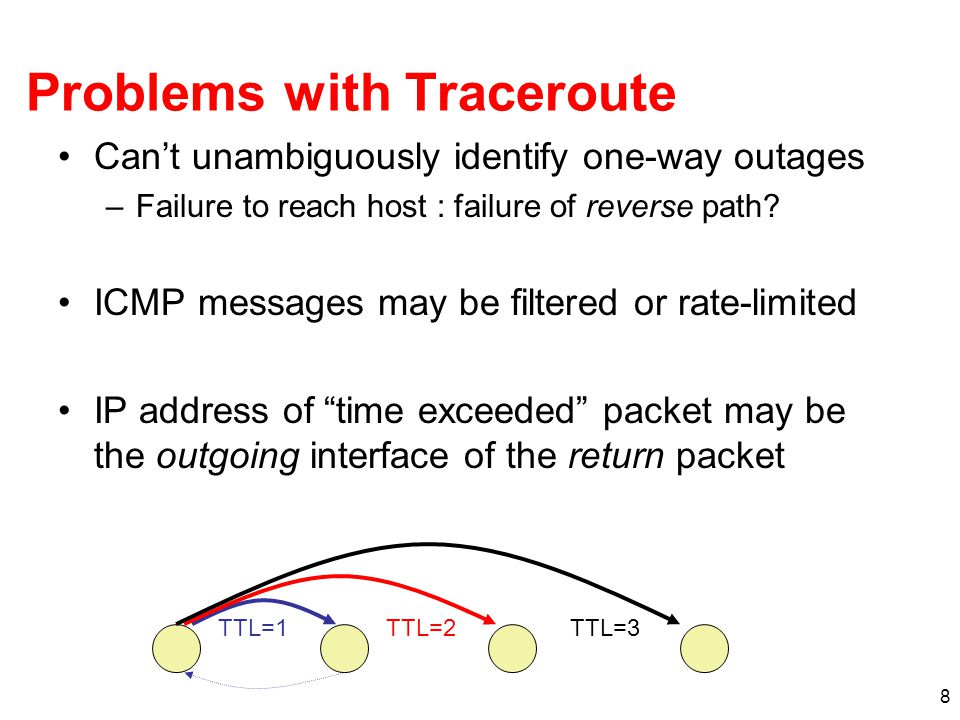 8 Problems with Traceroute Can't unambiguously identify one-way outages –Failure to reach host : failure of reverse path.