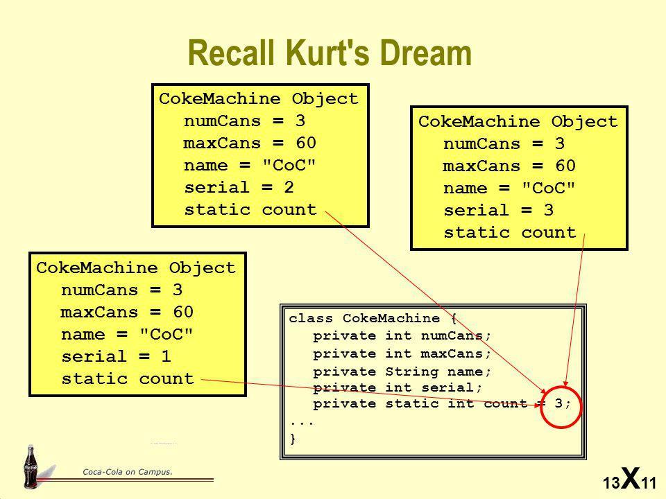13 X 11 Recall Kurt s Dream class CokeMachine { private int numCans; private int maxCans; private String name; private int serial; private static int count = 3;...