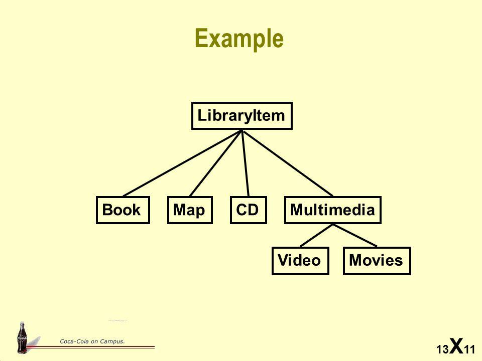 13 X 11 Example LibraryItem BookCDMap Video Multimedia Movies
