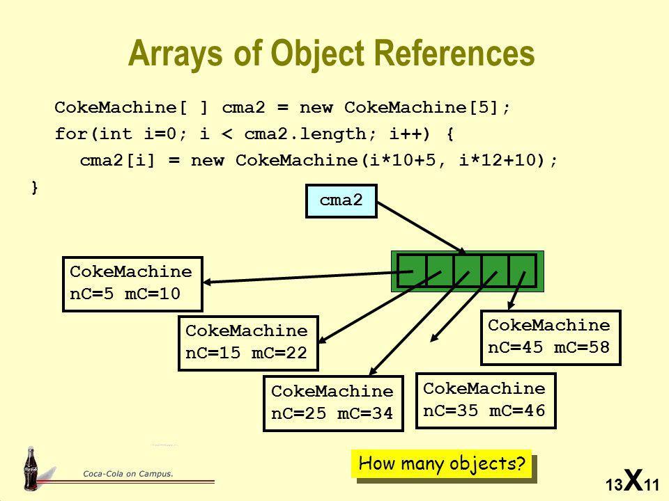 13 X 11 Arrays of Object References CokeMachine[ ] cma2 = new CokeMachine[5]; for(int i=0; i < cma2.length; i++) { cma2[i] = new CokeMachine(i*10+5, i*12+10); } cma2 How many objects.