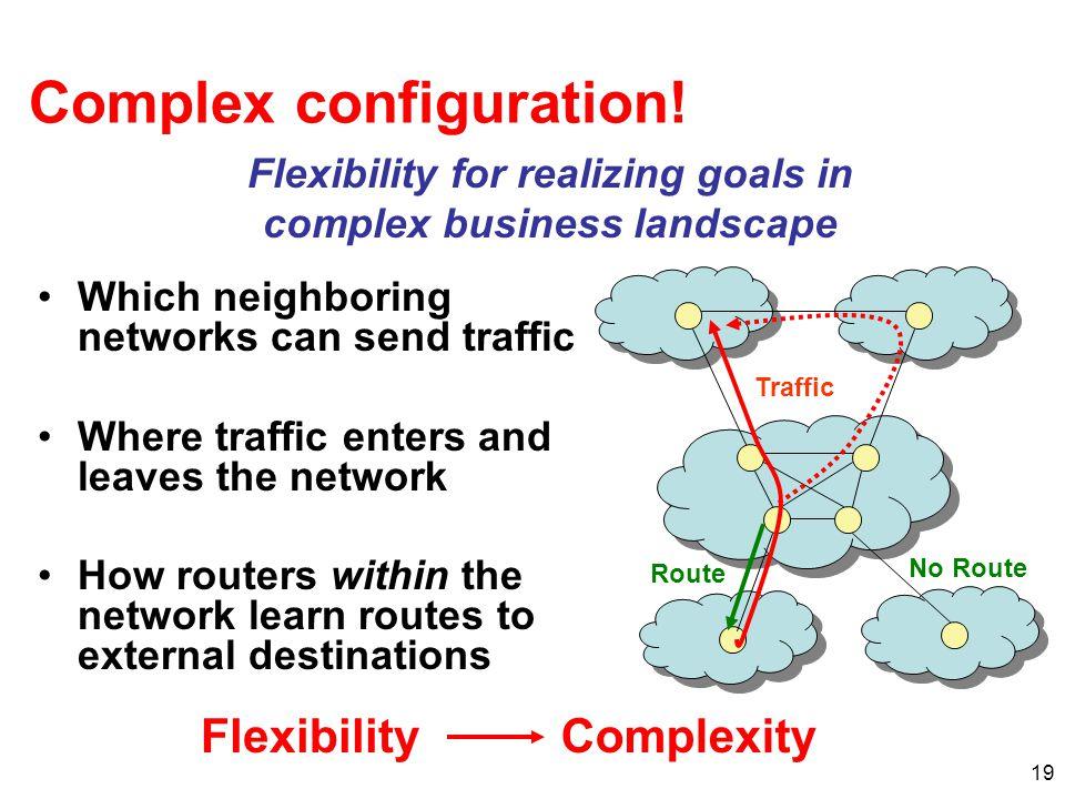 19 Complex configuration.