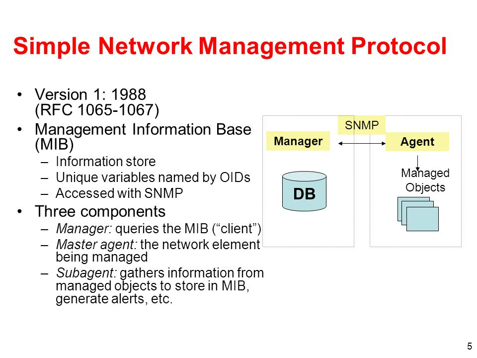 5 Simple Network Management Protocol Version 1: 1988 (RFC 1065-1067) Management Information Base (MIB) –Information store –Unique variables named by OIDs –Accessed with SNMP Three components –Manager: queries the MIB ( client ) –Master agent: the network element being managed –Subagent: gathers information from managed objects to store in MIB, generate alerts, etc.