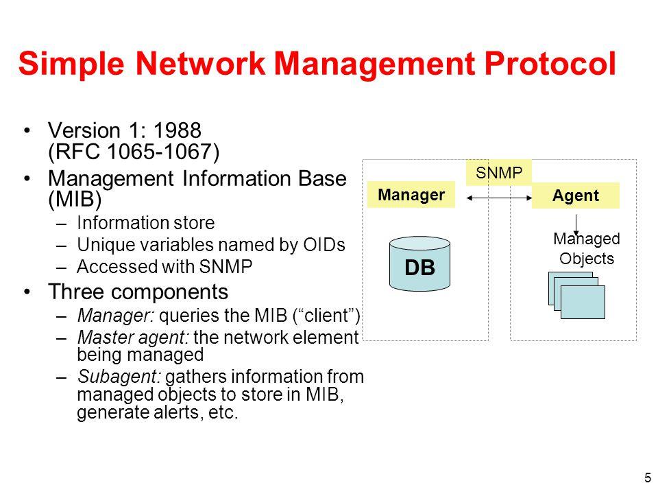 36 rcc Implementation PreprocessorParser Verifier Distributed router configurations Relational Database (mySQL) Constraints Faults (Cisco, Avici, Juniper, Procket, etc.)