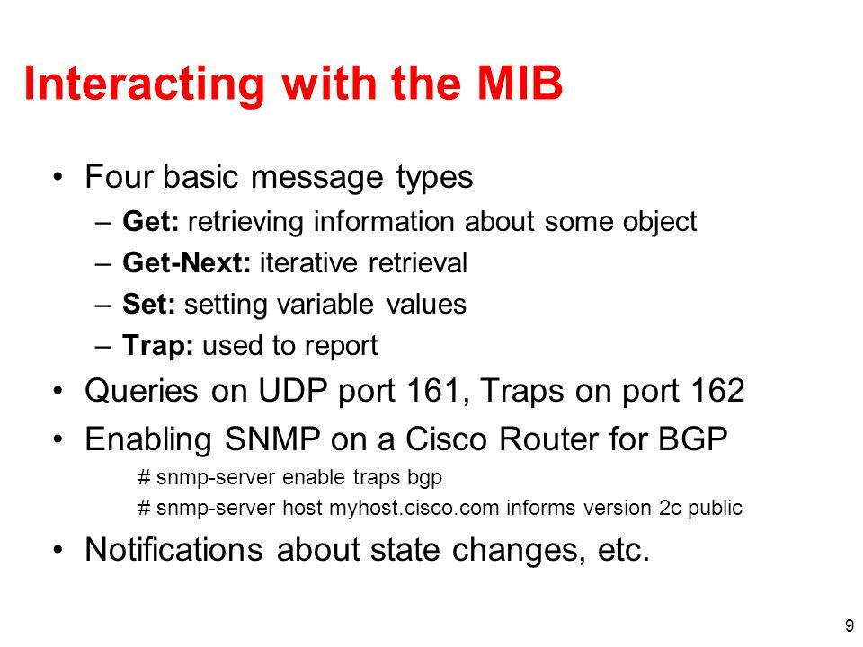 30 Path Visibility: Internal BGP (iBGP) iBGP Default: Full mesh iBGP.