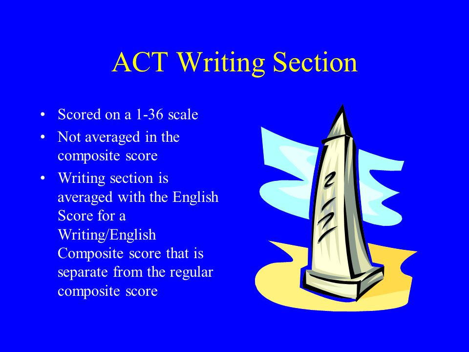 ACT Writing Section Scored on a 1-36 scale Not averaged in the composite score Writing section is averaged with the English Score for a Writing/English Composite score that is separate from the regular composite score