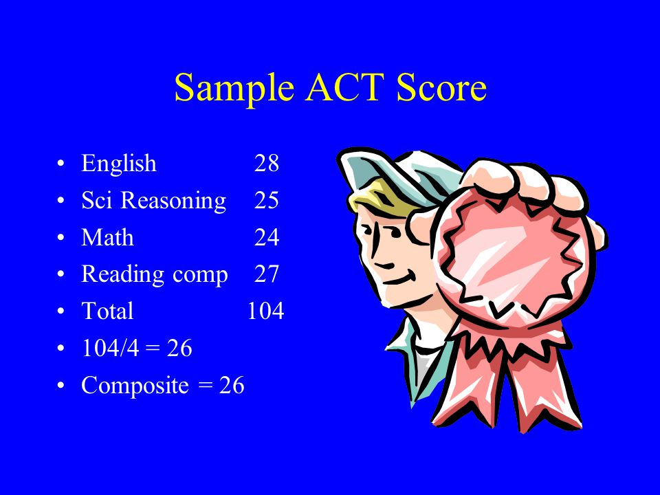 Sample ACT Score English 28 Sci Reasoning 25 Math24 Reading comp27 Total 104 104/4 = 26 Composite = 26