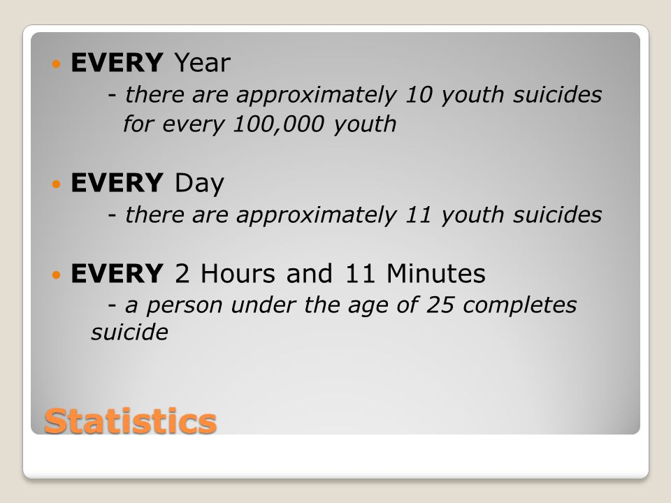 Statistics EVERY Year - there are approximately 10 youth suicides for every 100,000 youth EVERY Day - there are approximately 11 youth suicides EVERY 2 Hours and 11 Minutes - a person under the age of 25 completes suicide