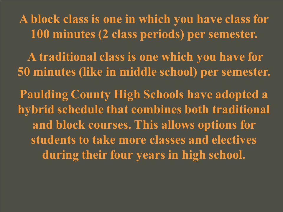 Sample Schedule 1 st Period- 8:30-9:25 – Spanish I 2 nd Period- 9:30-10:25- 9 th Lit Block 2 – 10:25-12:40- CCGPS Algebra 5 th Period- 12:45-1:35- Biology 6 th Period- 1:40- 2:30- Health 7 th Period- 2:35-3:25-Visual Arts