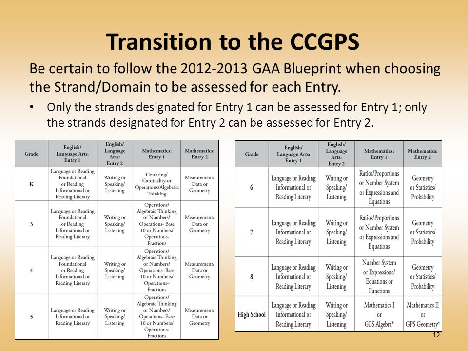 Transition to the CCGPS Be certain to follow the 2012-2013 GAA Blueprint when choosing the Strand/Domain to be assessed for each Entry. Only the stran