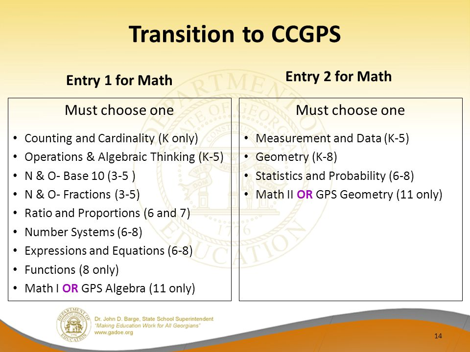 Transition to CCGPS Entry 1 for Math Must choose one Counting and Cardinality (K only) Operations & Algebraic Thinking (K-5) N & O- Base 10 (3-5 ) N &