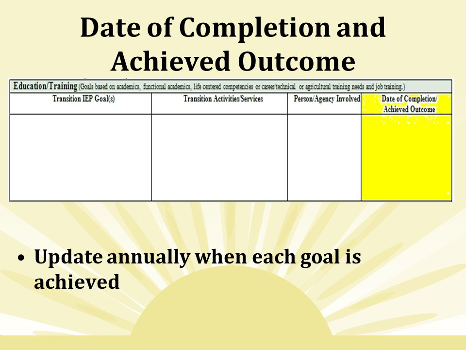 Date of Completion and Achieved Outcome Update annually when each goal is achieved