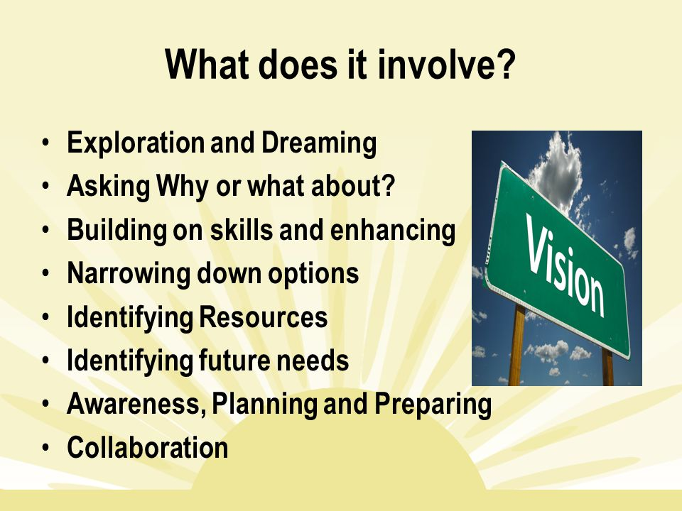 What does it involve? Exploration and Dreaming Asking Why or what about? Building on skills and enhancing Narrowing down options Identifying Resources