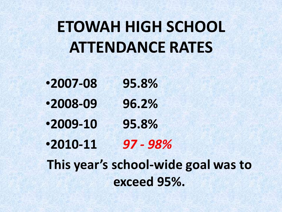 ETOWAH HIGH SCHOOL ATTENDANCE RATES 2007-0895.8% 2008-0996.2% 2009-1095.8% 2010-1197 - 98% This year's school-wide goal was to exceed 95%.