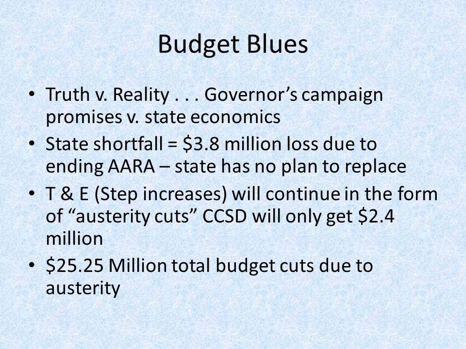 Budget Blues...