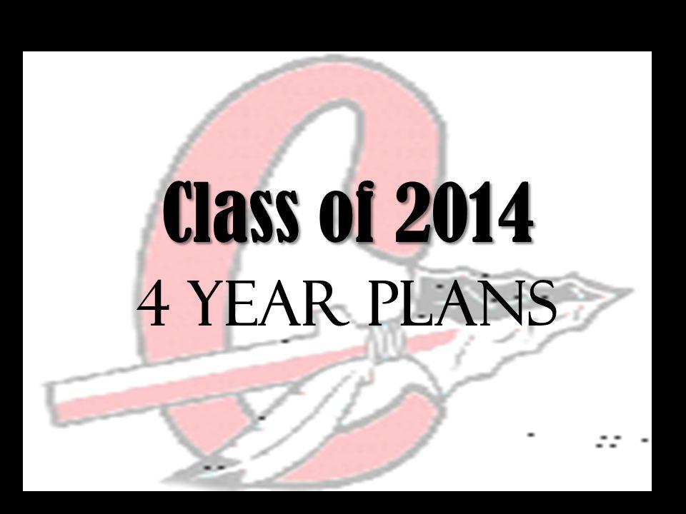 Cherokee High School 4 Year Plans