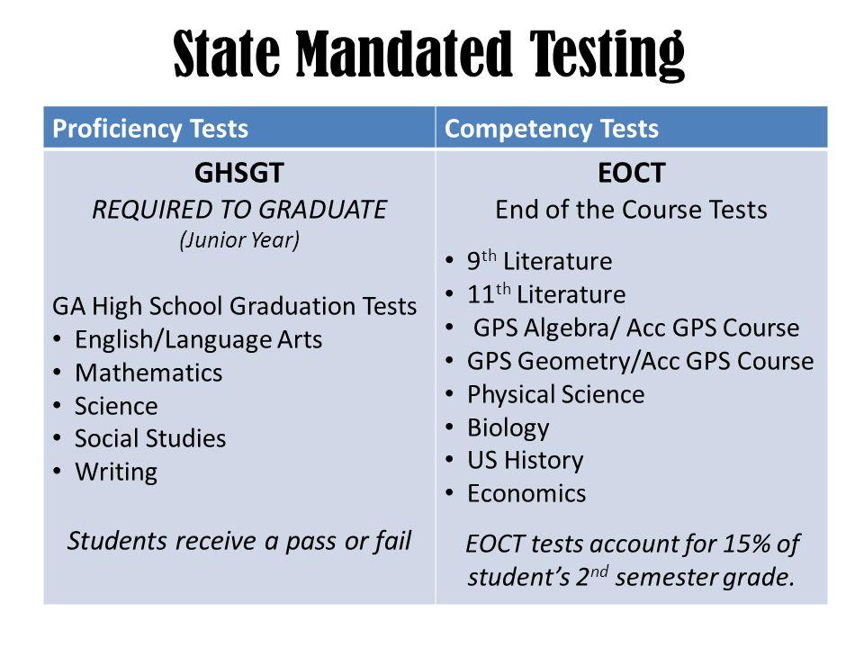 SUBJECT UNITS REQ.9 th Grade10 th Grade11 th Grade12 th Grade ENGLISH 4 9 th Lit/Comp.