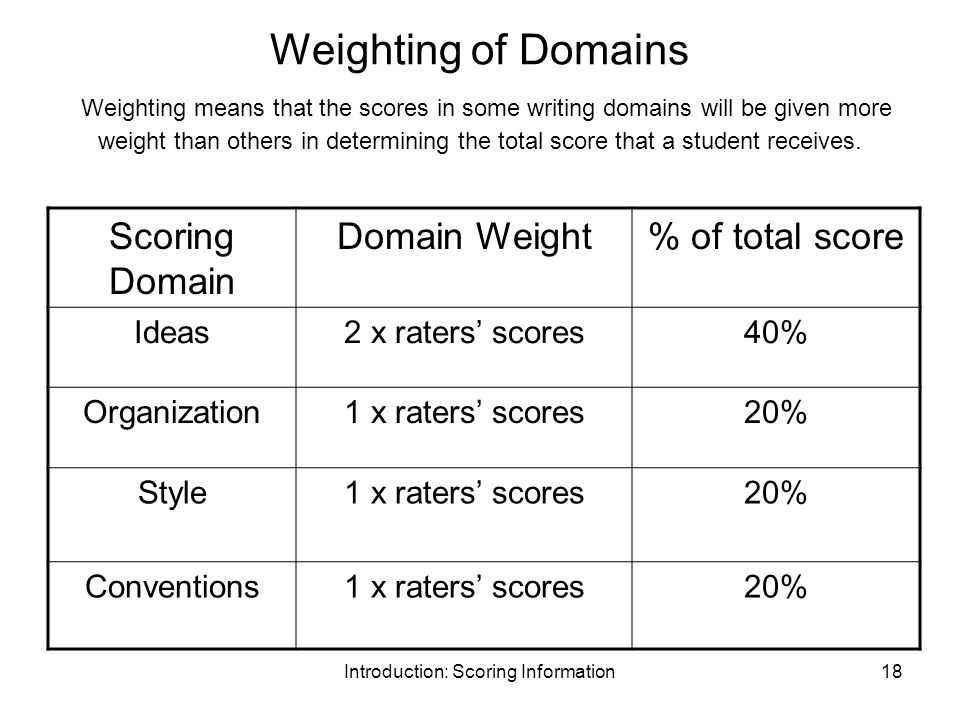 Introduction: Scoring Information18 Weighting of Domains Weighting means that the scores in some writing domains will be given more weight than others in determining the total score that a student receives.