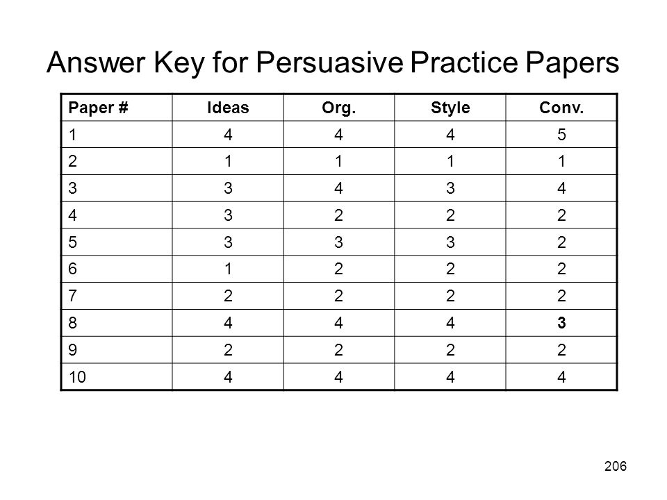 206 Answer Key for Persuasive Practice Papers Paper #IdeasOrg.StyleConv.