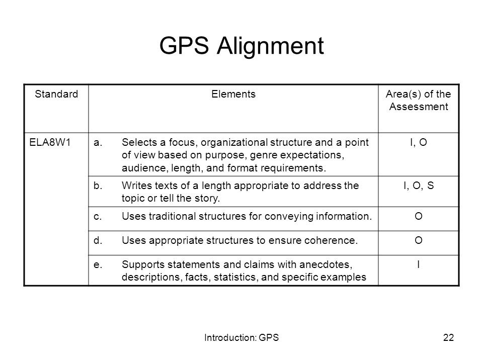 Introduction: GPS22 GPS Alignment StandardElementsArea(s) of the Assessment ELA8W1a.Selects a focus, organizational structure and a point of view based on purpose, genre expectations, audience, length, and format requirements.