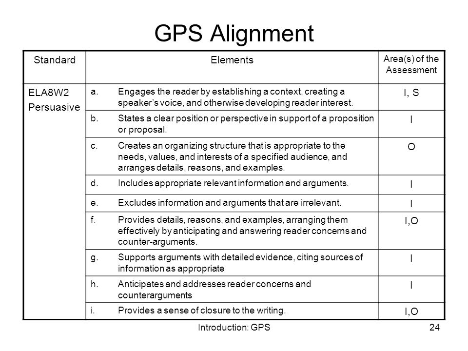 Introduction: GPS24 GPS Alignment StandardElements Area(s) of the Assessment ELA8W2 Persuasive a.Engages the reader by establishing a context, creating a speaker's voice, and otherwise developing reader interest.