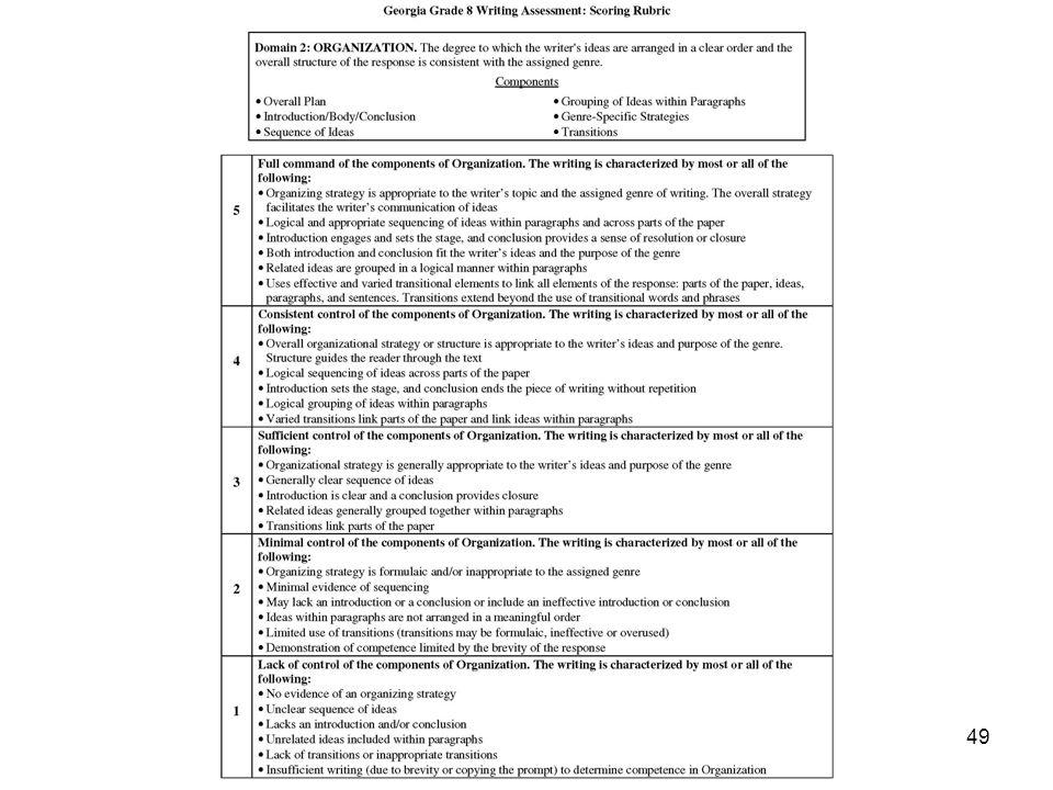 Rubrics49 Organization Rubric