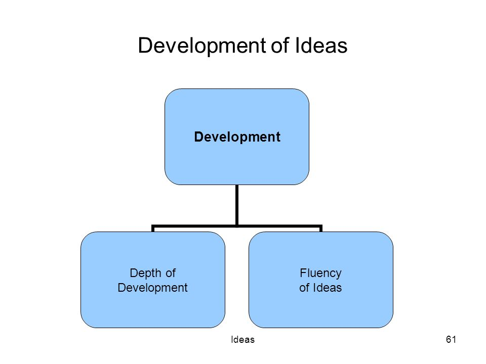 Ideas61 Development of Ideas Development Depth of Development Fluency of Ideas