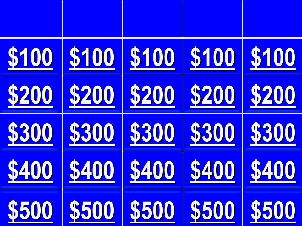 Development - $400 What is Authoritative? $