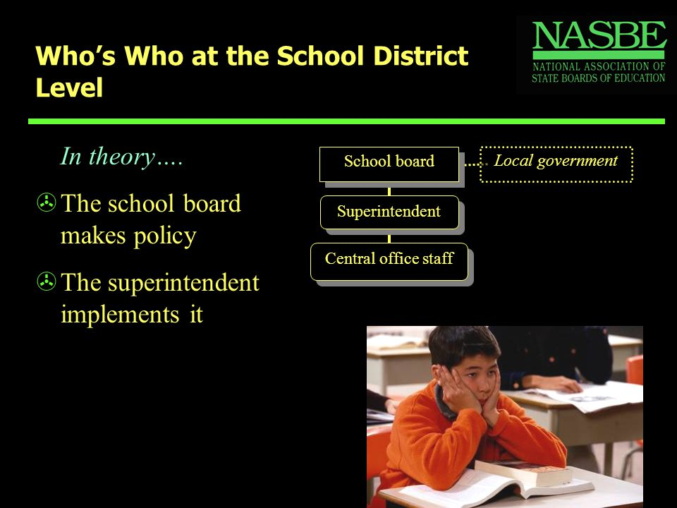 Who's Who at the School District Level In theory…. >The school board makes policy >The superintendent implements it School board Superintendent Centra