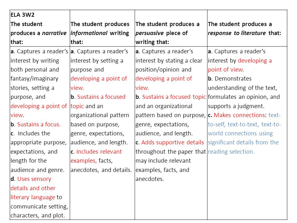 ELA 3W2 The student produces a narrative that: The student produces informational writing that: The student produces a persuasive piece of writing that: The student produces a response to literature that: a.