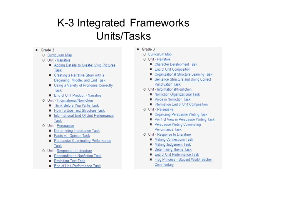 K-3 Integrated Frameworks Units/Tasks