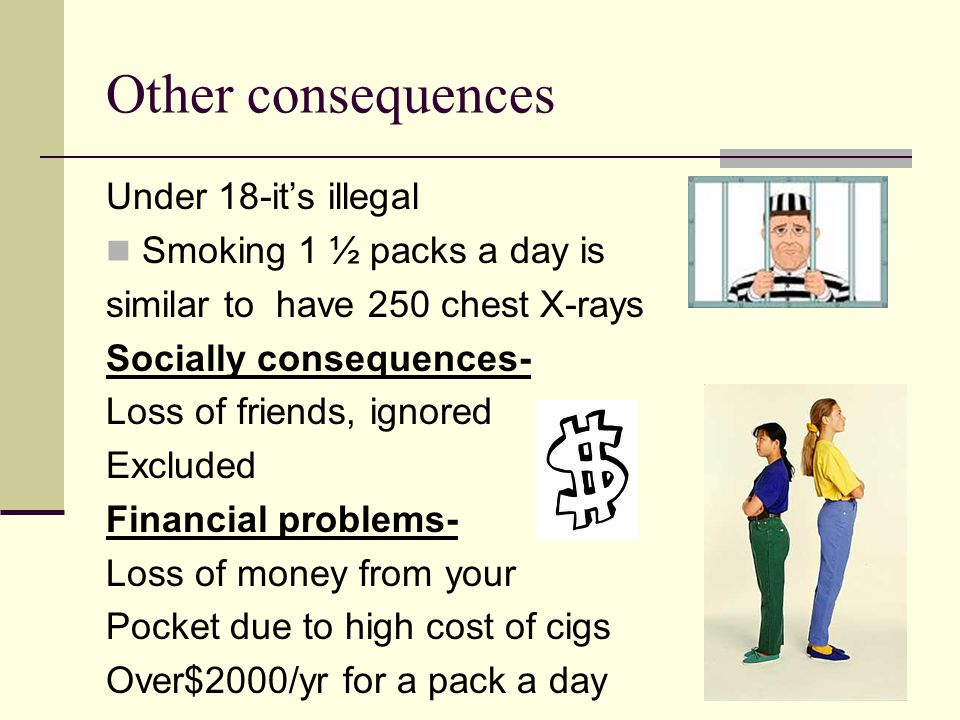 Other consequences Under 18-it's illegal Smoking 1 ½ packs a day is similar to have 250 chest X-rays Socially consequences- Loss of friends, ignored E