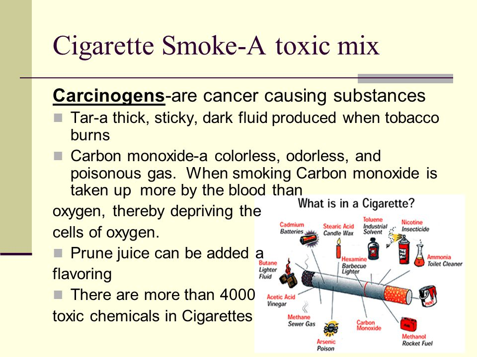 Cigarette Smoke-A toxic mix Carcinogens-are cancer causing substances Tar-a thick, sticky, dark fluid produced when tobacco burns Carbon monoxide-a colorless, odorless, and poisonous gas.