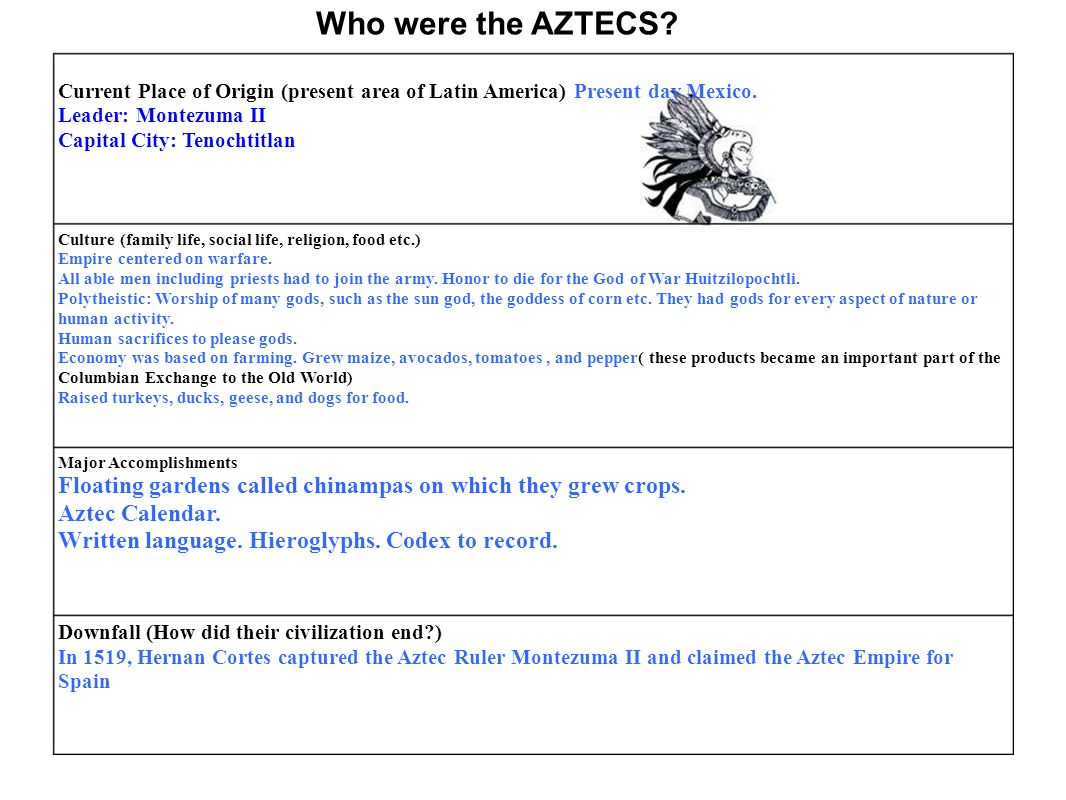 Who were the AZTECS? Downfall (How did their civilization end?) In 1519, Hernan Cortes captured the Aztec Ruler Montezuma II and claimed the Aztec Emp