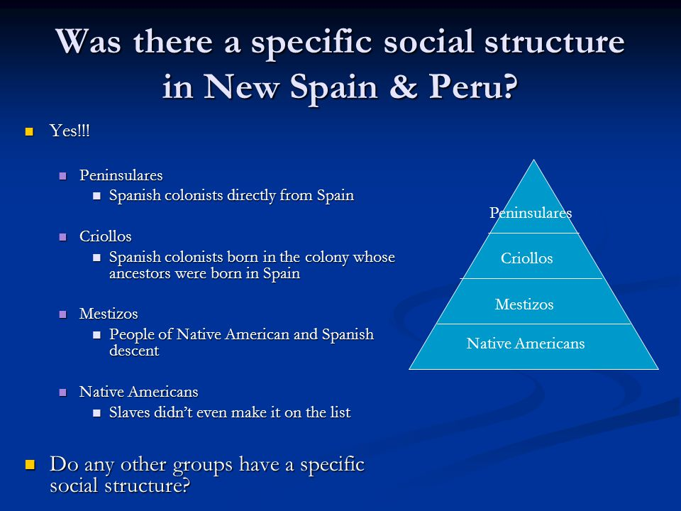 Was there a specific social structure in New Spain & Peru? Yes!!! Yes!!! Peninsulares Peninsulares Spanish colonists directly from Spain Spanish colon