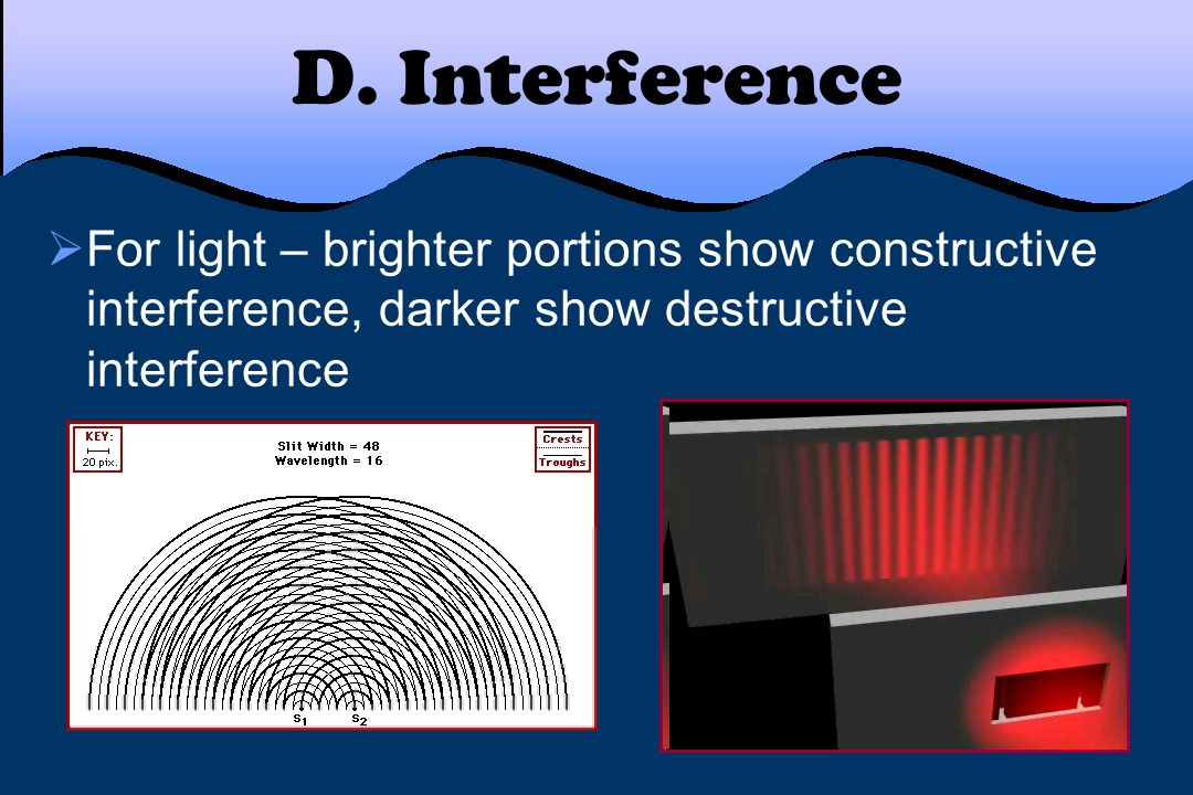 D. Interference  For light – brighter portions show constructive interference, darker show destructive interference
