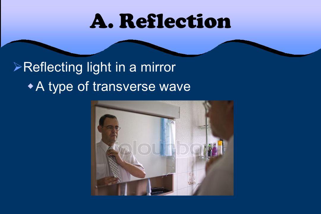 A. Reflection  Ultrasonic waves Ultrasound Medical ImagingSONAR Sound Navigation Ranging
